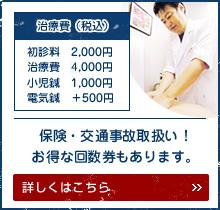 治療費(税込) 初診料 2,000円 治療費 3,000円 小児鍼 1,000円 電気鍼 +500円 保険・交通事故取扱い! お得な回数券もあります。 詳しくはこちら